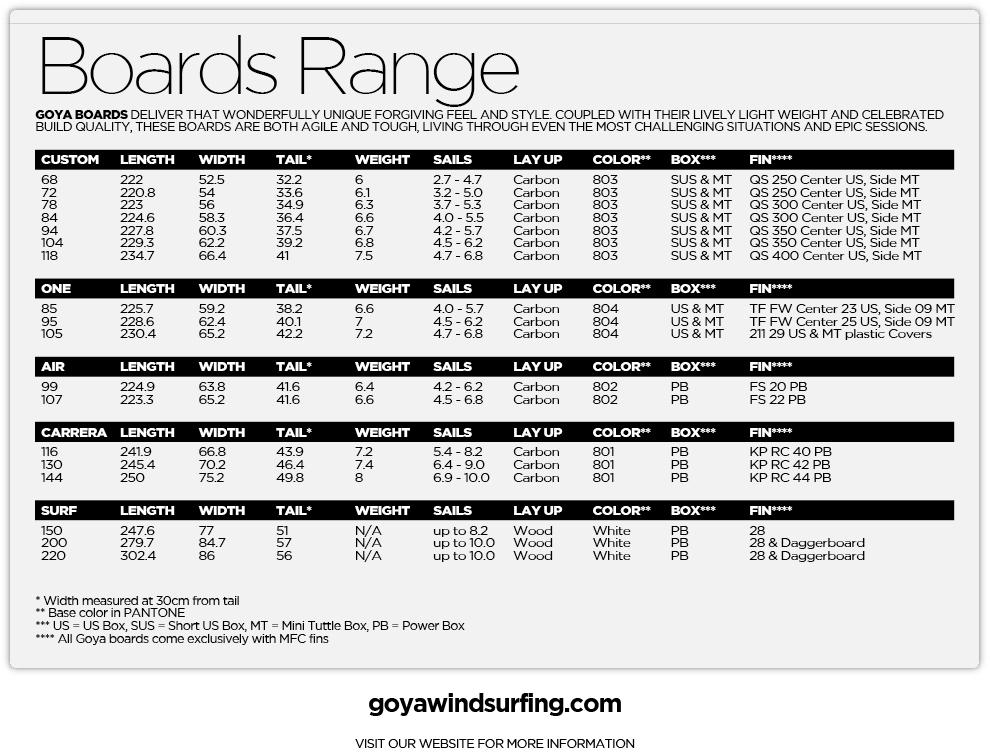 uebersicht_tech_Specs_Boards